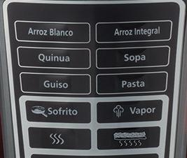 Tipo do Painel