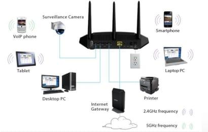 Padrão do Wi-Fi