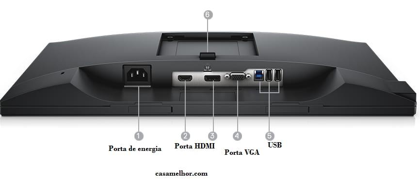 ilustração Conexões HDMI, VGA e DVI