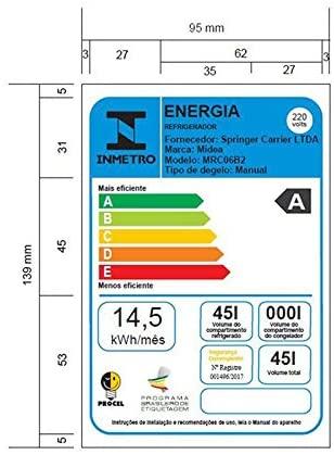 """Eficiência energética nota """"A"""""""